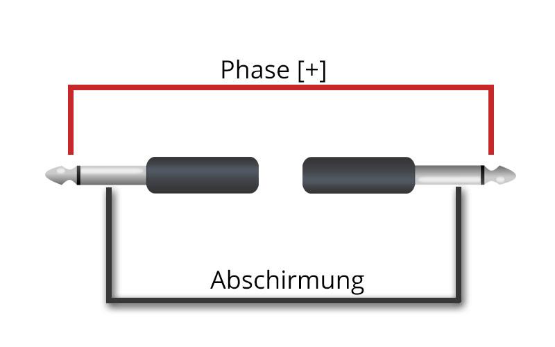 Audio   Klinke (Mono) - Klinke (Mono)