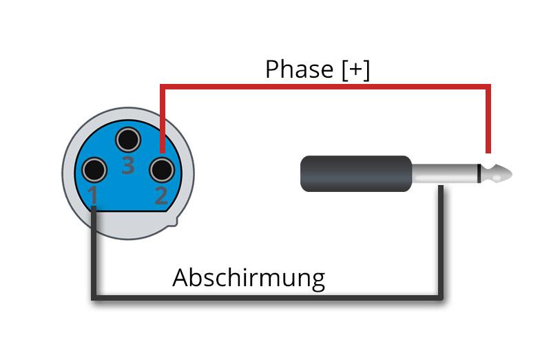 Lautsprecher   XLR - Klinke (Mono)