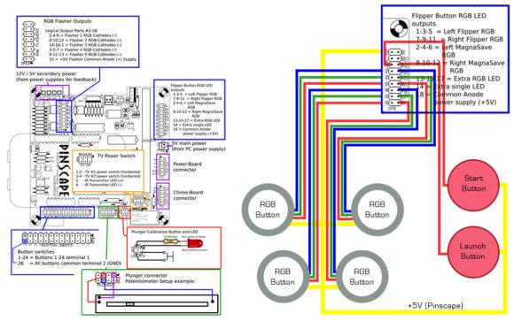Pinscape RGB & 5V LEDs