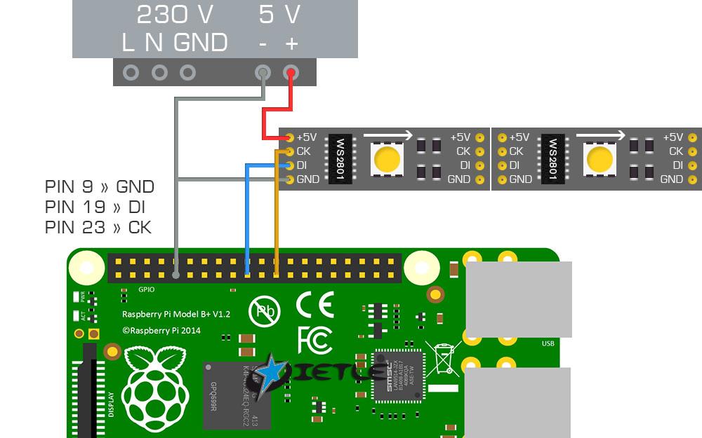 VPIN: Rapsberry Pi WS2801 LEDs