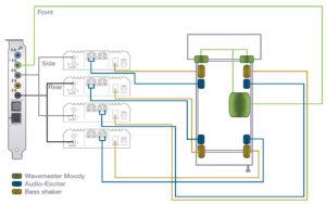VPIN: SSF 7.1 Amp Verkabelung / wiring